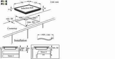 Medidas encastre vitroceramica inducción Five Fine
